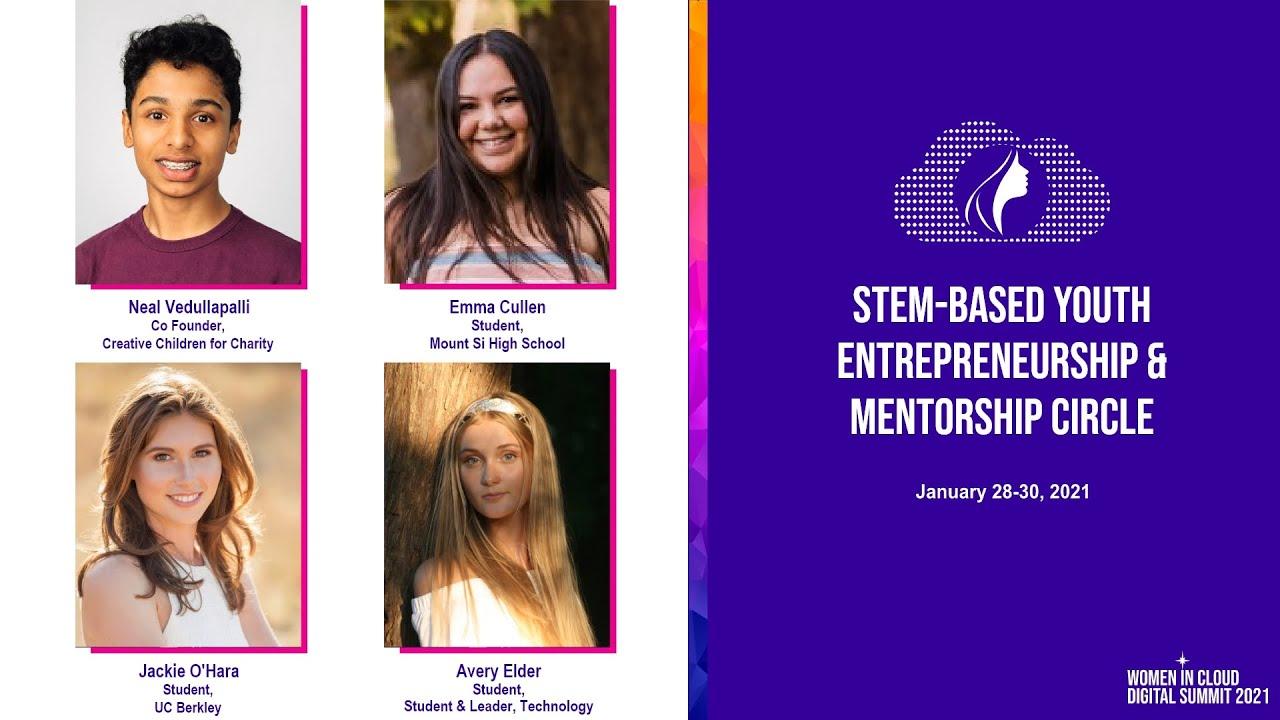 Youth Entrepreneurship Panel